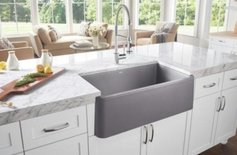 Best Farmhouse Sink Product Reviews 2020